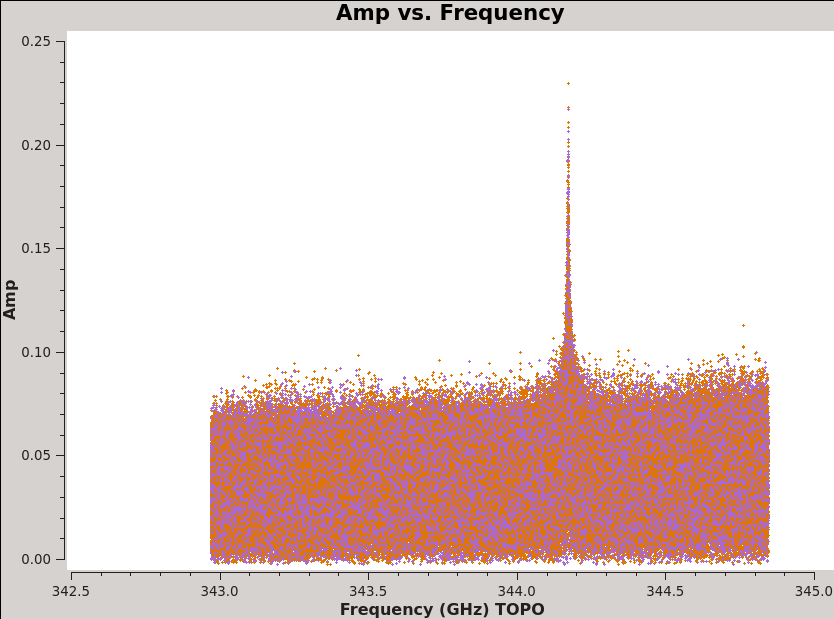 File:Plotms amp vs freq Titan.png