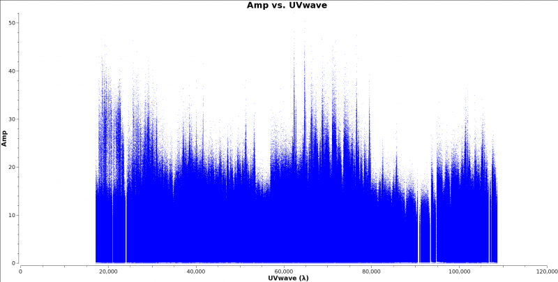 File:Calibrated final AmpVsUVWave.png