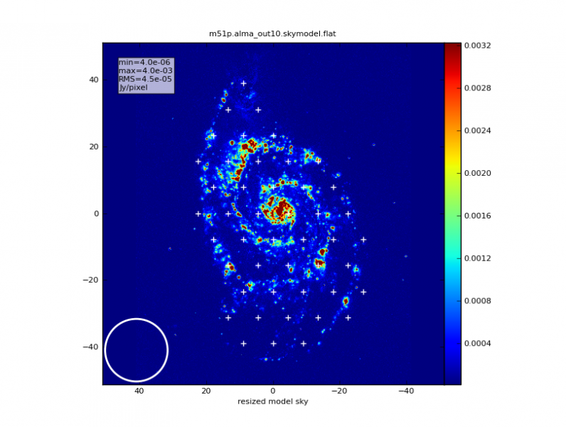 File:M51p.alma out10b.skymodel.png
