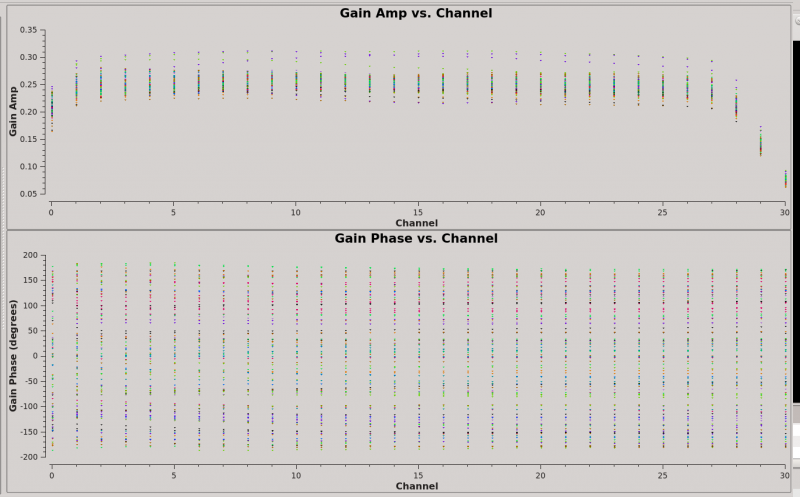 File:MKN6 PlotCal Bandpass Cal Curves2.png