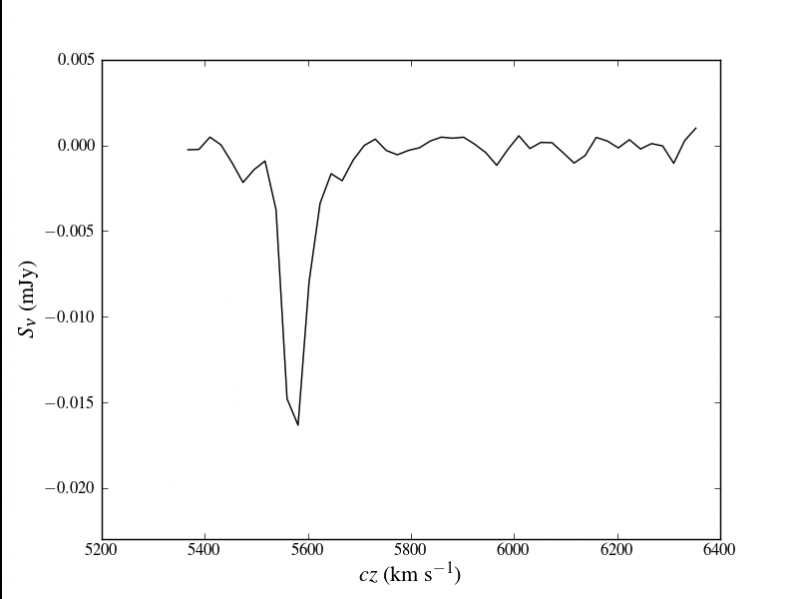 File:MKN6 Absorption Spectrum Publication Ready.png