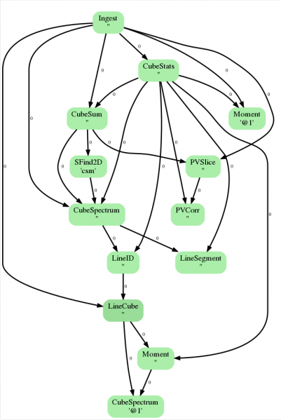 File:ADMIT Flow diagram example.png
